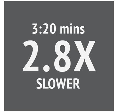 Autotask_Speed3